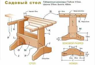 shema-sadovogo-stola